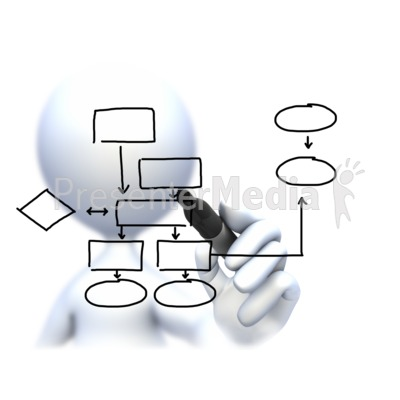 Stick Figure Drawing Flow Chart PowerPoint Clip Art