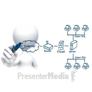 ID# 5129 - Computer Client Diagram - Presentation Clipart