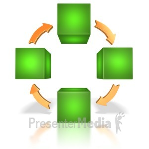 ID# 5498 - Arrows Connecting Boxes  - Presentation Clipart