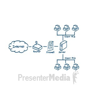 ID# 7821 - Computer Client Diagram Drawing - Presentation Clipart