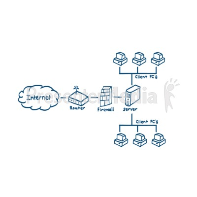Computer Client Diagram Drawing - Science and Technology - Great ...
