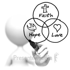 ID# 8892 - Faith Hope Love Drawing - Presentation Clipart