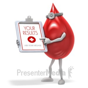 ID# 19836 - Blood Drop Results - Presentation Clipart