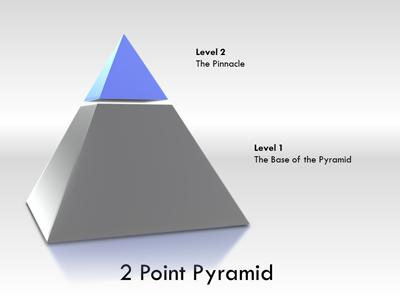 Pyramid Tool Kit  A Powerpoint Template From PresentermediaCom