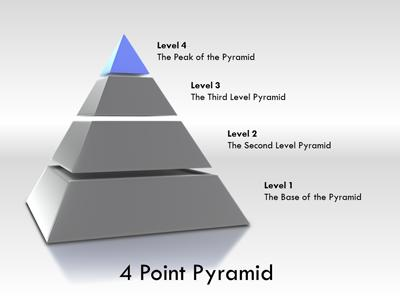 pyramid tool kit - a powerpoint template from presentermedia, Powerpoint templates