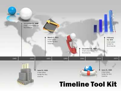 Timeline Tool Kit A PowerPoint Template From PresenterMediacom - Powerpoint timeline templates