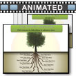Tree Root Growth - PowerPoint Template