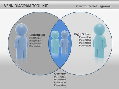 Venn Diagram Tool Kit  A Powerpoint Template From PresentermediaCom