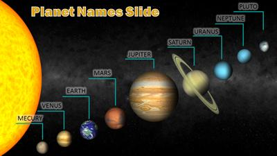solar system - a powerpoint template from presentermedia, Presentation templates