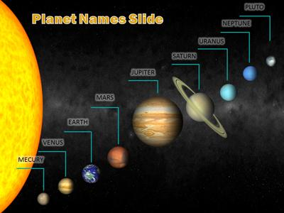 Solar system a powerpoint template from presentermedia toneelgroepblik Choice Image