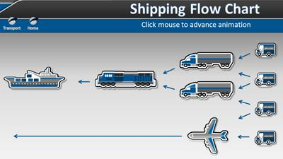 Shipping transportation icon tool kit a powerpoint template from home powerpoint templates toneelgroepblik Gallery