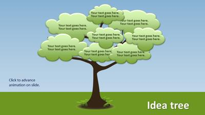 ID# 14169 - Growing Decision/idea Tree & Roots - PowerPoint Template