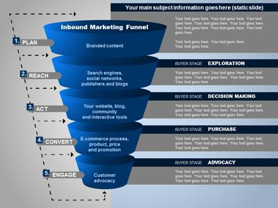 marketing funnel template koni polycode co