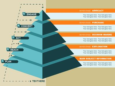 pyramid template powerpoint
