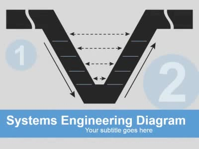 systems engineering - a powerpoint template from presentermedia, Presentation templates