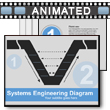 ID# 16990 Systems Engineering PowerPoint Template