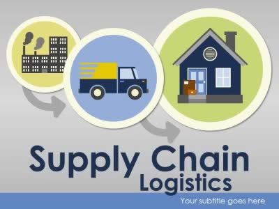 Supply chain logistics a powerpoint template from presentermedia supply chain logistics powerpoint template toneelgroepblik Image collections