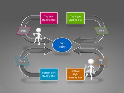 diagram flow chart a powerpoint template from presentermedia com