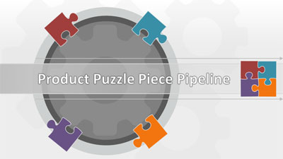 ID# 18737 - Product Puzzle Piece Pipeline - PowerPoint Template