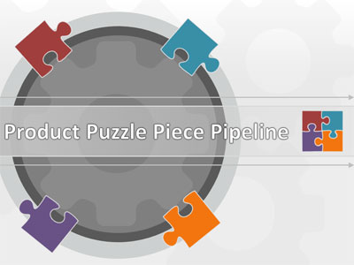 ID# 18738 - Product Puzzle Piece Pipeline - PowerPoint Template