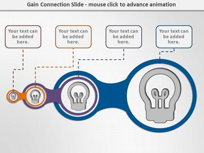 Animated PowerPoint Templates at PresenterMedia.com