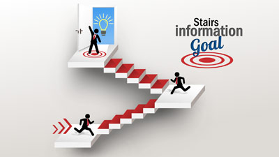 ID# 18982 - Stairs Information Goal - PowerPoint Template