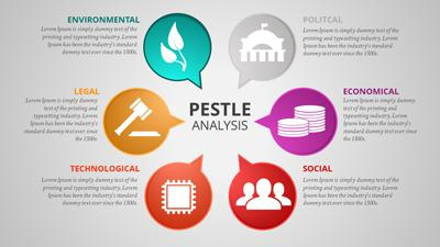PESTLE Toolkit A PowerPoint Template from PresenterMedia – Pestle Analysis Template