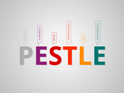 ID# 19520 - PESTLE Toolkit - PowerPoint Template