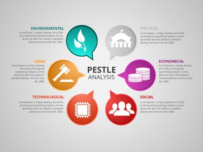 Pestle Toolkit  A Powerpoint Template From PresentermediaCom