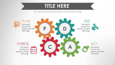 Pdca designs toolkit a powerpoint template from presentermedia home powerpoint templates toneelgroepblik Images