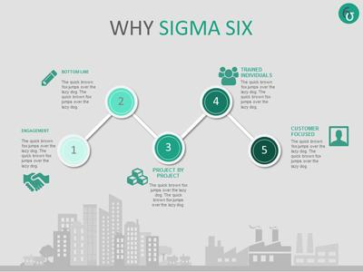 sigma six - a powerpoint template from presentermedia, Self Presentation Ppt Template Medical Sales Woman, Presentation templates