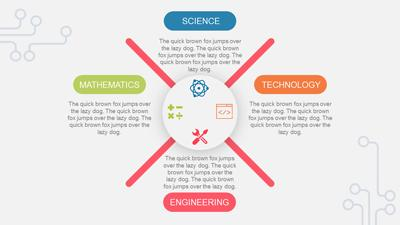 Stem education a powerpoint template from presentermedia toneelgroepblik Image collections