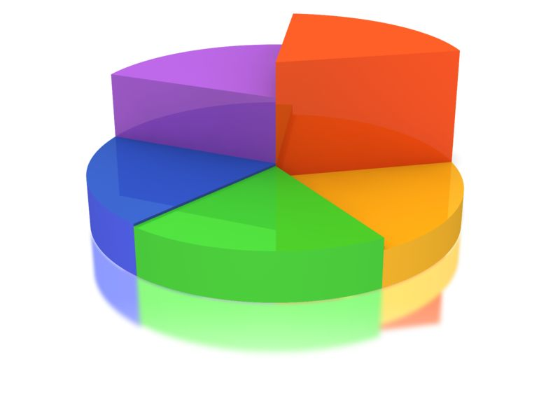 Clipart - Multicolored Business Pie Graph