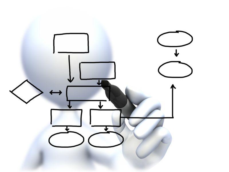 Clipart - Stick Figure Drawing Flow Chart