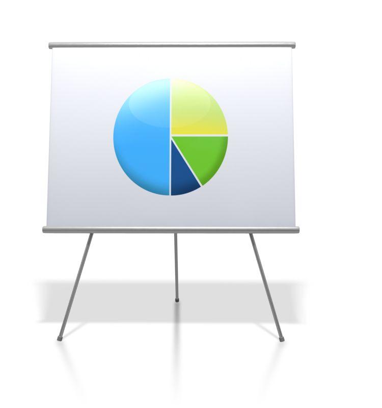 Clipart - Financial Pie Chart Board