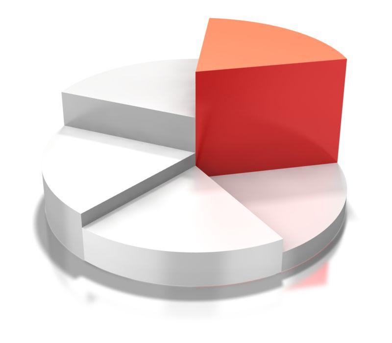 Clipart - Circular Pie Chart Highlight