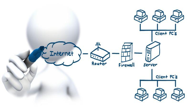 Clipart - Computer Client Diagram