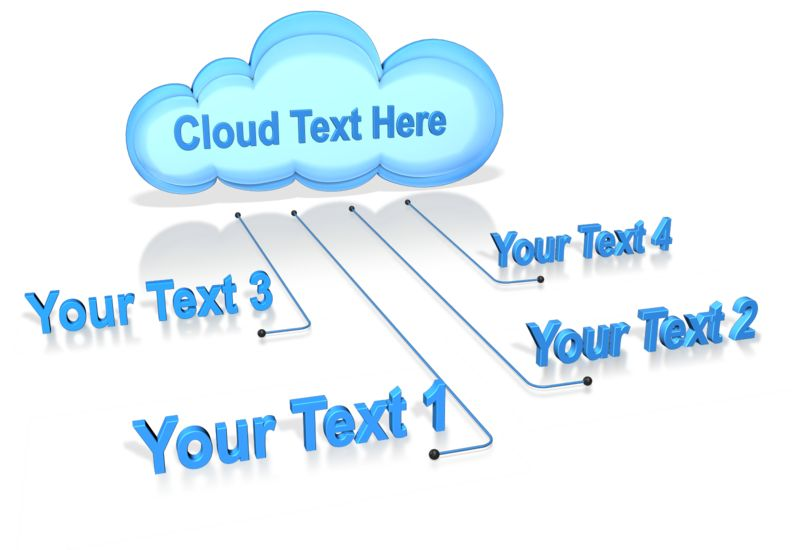 A cloud with different connectors leading to it.  You can change the text on the image to your own.