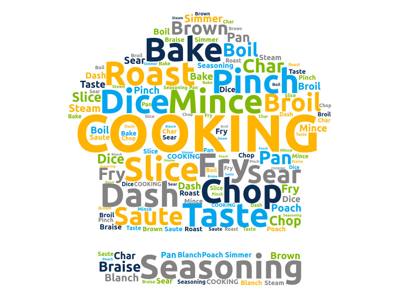 This Presentation Clipart shows a preview of Cooking Hat Word Cloud Art