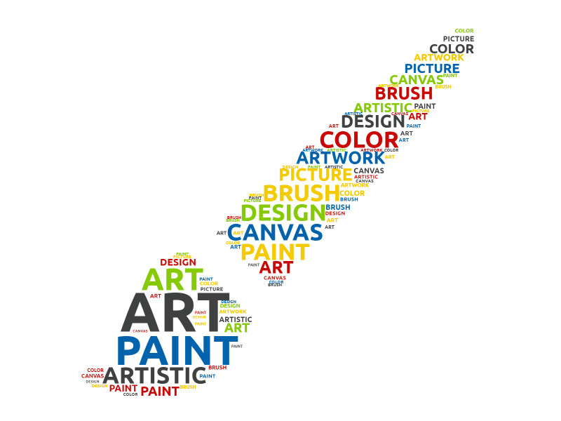 This Presentation Clipart shows a preview of Paint brush Word Cloud Art