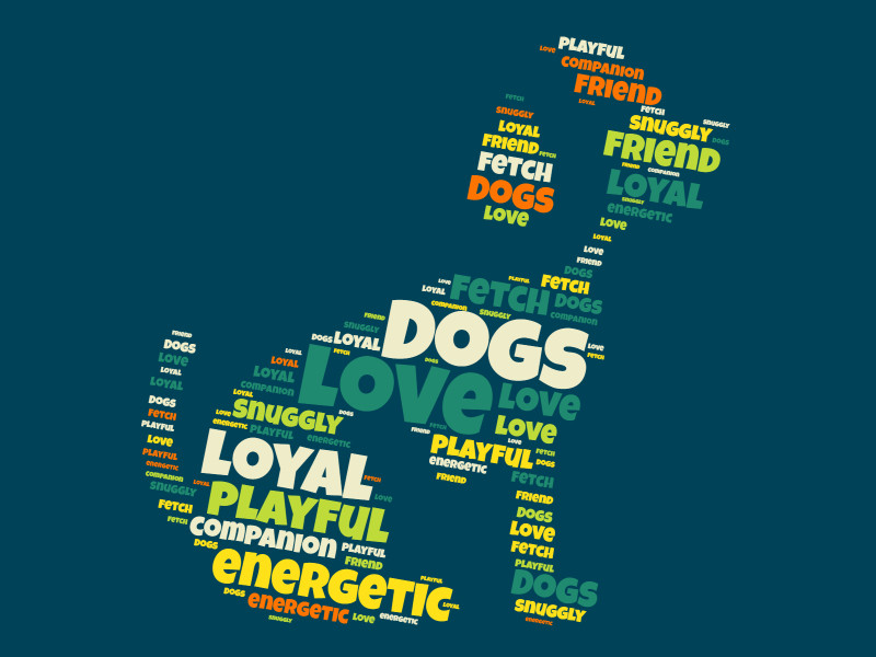 This Presentation Clipart shows a preview of Dog Word Cloud