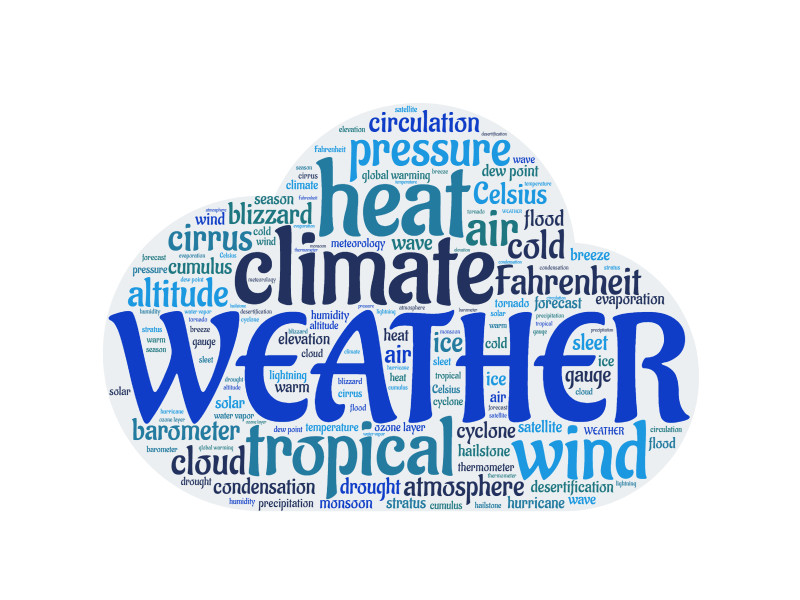 This Presentation Clipart shows a preview of Weather Cloud Word Cloud