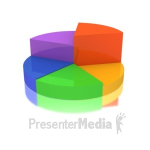 ID# 1718 - Multicolored Business Pie Graph - Presentation Clipart