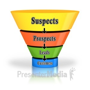 ID# 2825 - Sales Funnel Four Stage Customers - Presentation Clipart