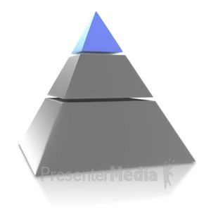 ID# 4047 - Three Point Pyramid - Presentation Clipart
