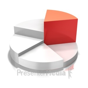 ID# 4489 - Circular Pie Chart Highlight - Presentation Clipart