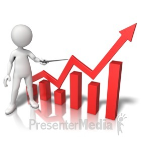ID# 10611 - Three Dimensional Graph Growth - Presentation Clipart