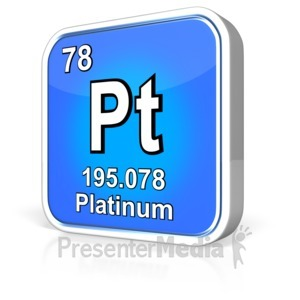 ID# 11339 - Periodic Elements - Presentation Clipart