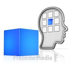 human brain rotating rh presentermedia com