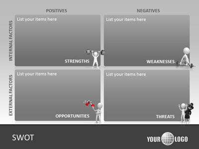 Swot Tool Kit A Powerpoint Template From Presentermedia